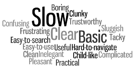 Tesco.com: Word cloud (500ms delay)
