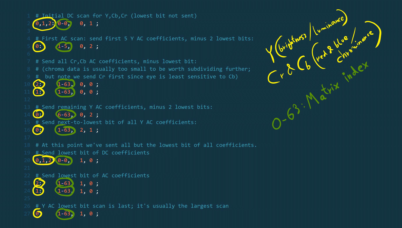Default scan layers script