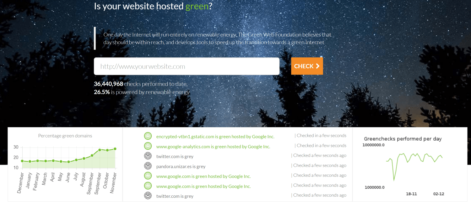 Green Web Foundation homepage